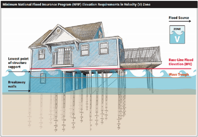 Helicalpilesny on flood zone home plans